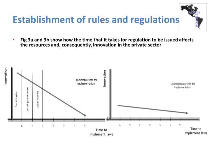 Establishment of rules and regulations