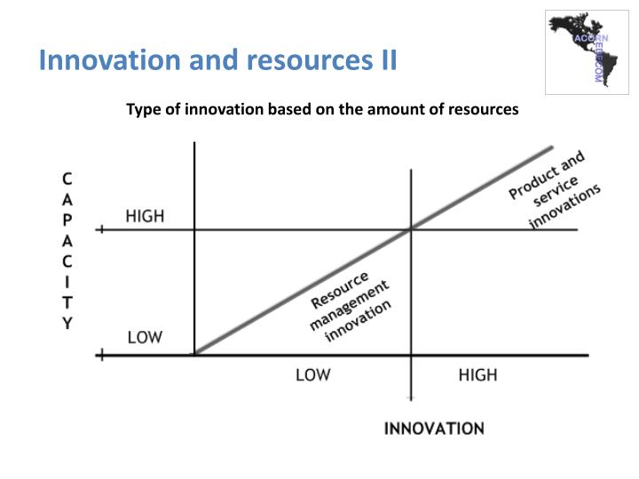 Innovation and resources II