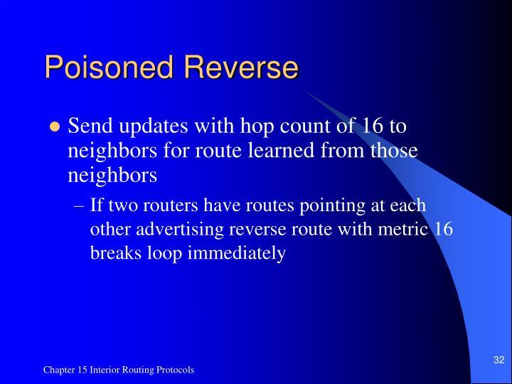 Poisoned Reverse