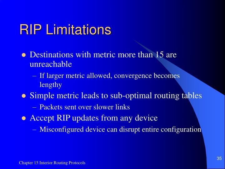 RIP Limitations
