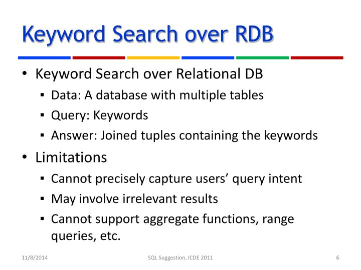 Keyword Search over RDB