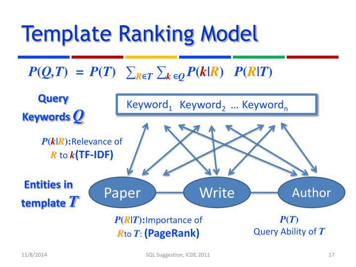 Template Ranking Model