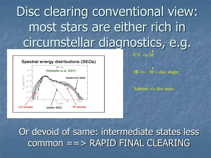 disc clearing conventional view most stars are either rich in circumstellar diagnostics e g n.
