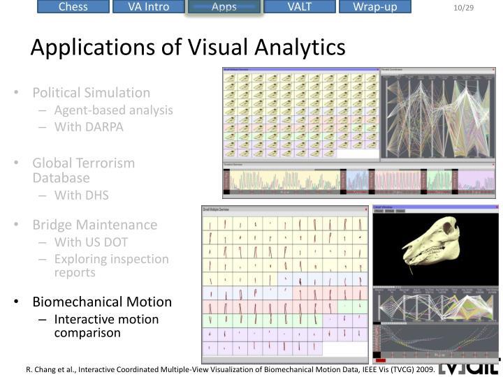 Applications of Visual Analytics