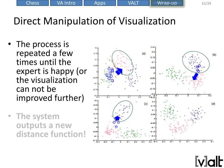 Direct Manipulation of Visualization