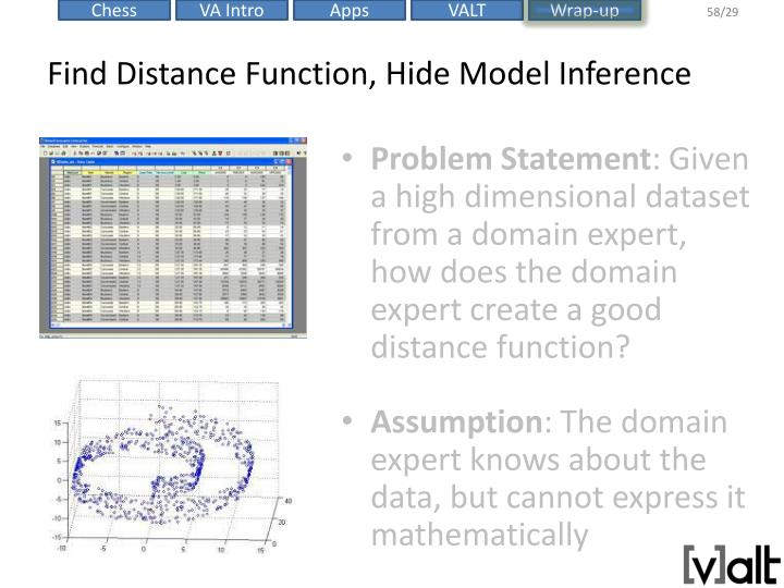 Find Distance Function, Hide Model Inference