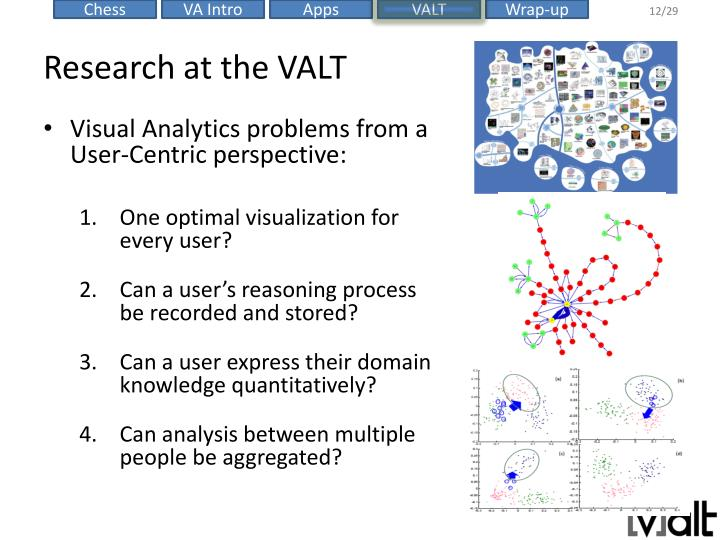 Research at the VALT