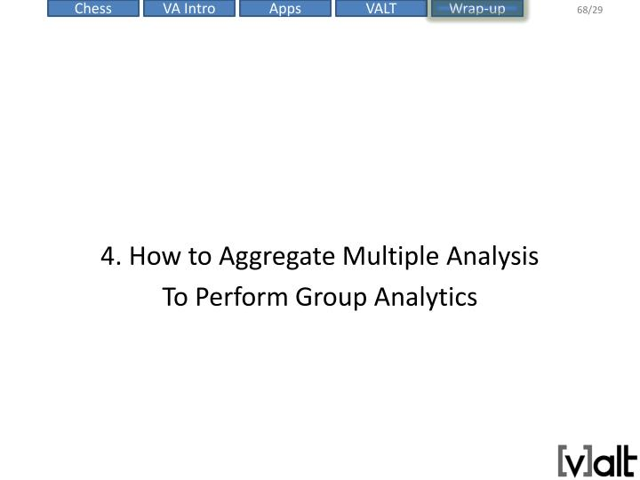 4. How to Aggregate Multiple Analysis