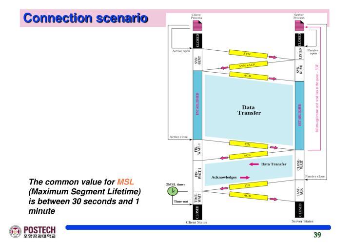 Connection scenario