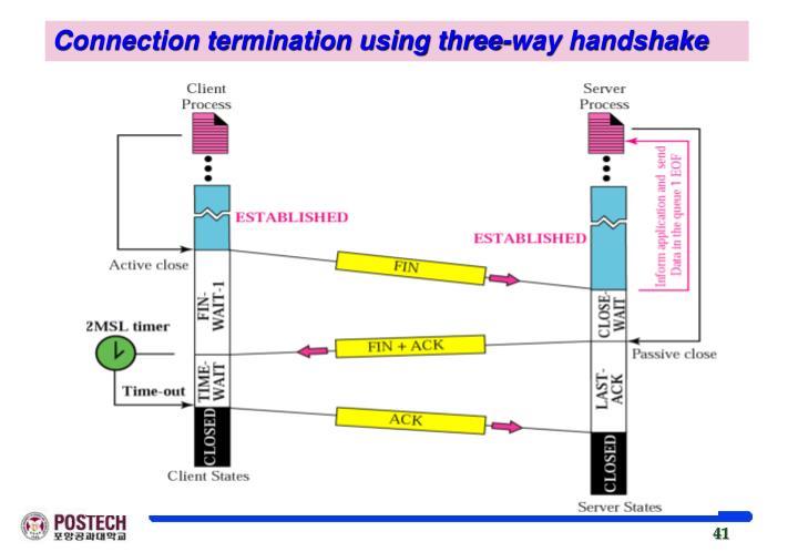 Connection termination using three-way handshake