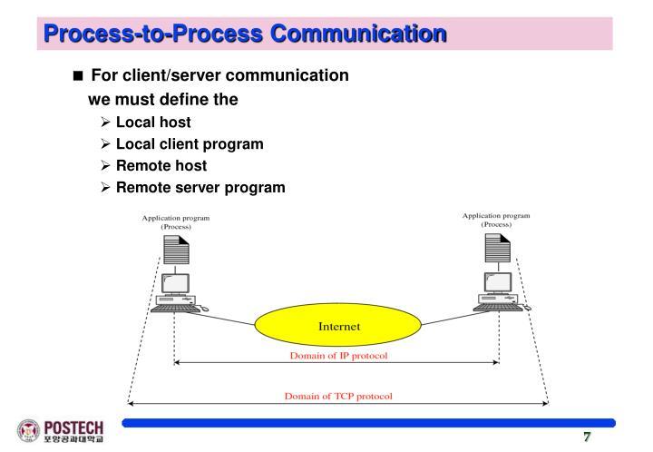 Process-to-Process Communication