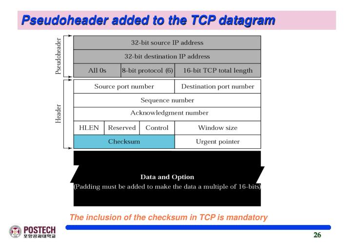 Pseudoheader added to the TCP datagram
