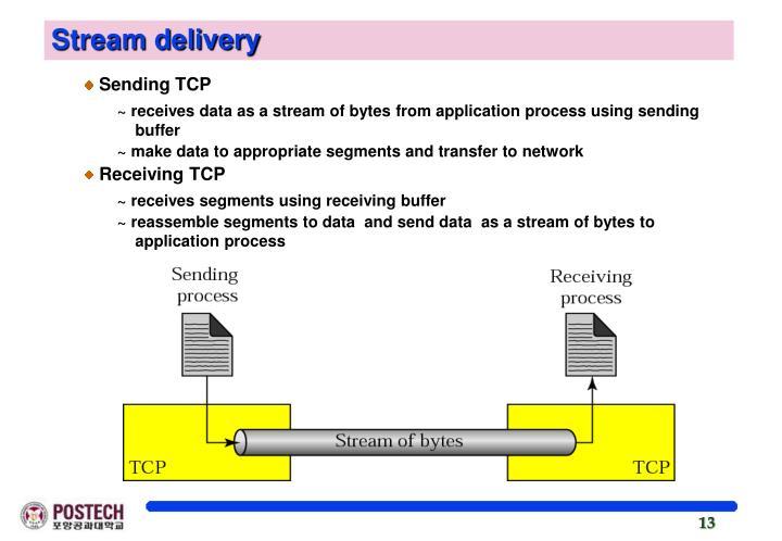 Sending TCP