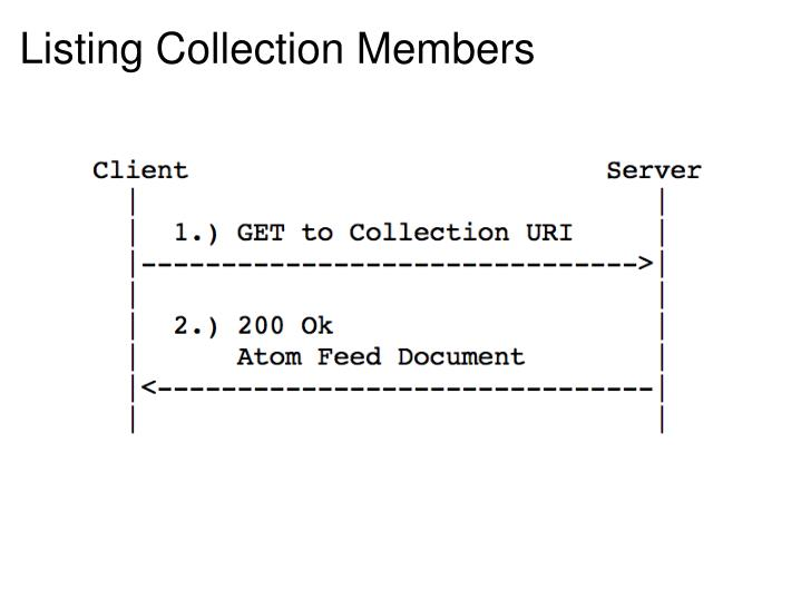 Listing Collection Members