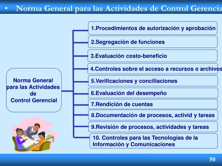 Norma General para las Actividades de Control Gerencial