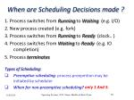 when are scheduling decisions made