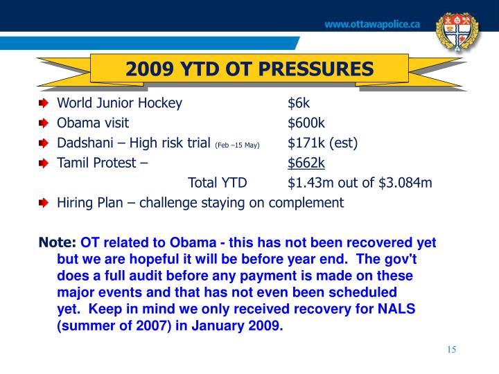 2009 YTD OT PRESSURES