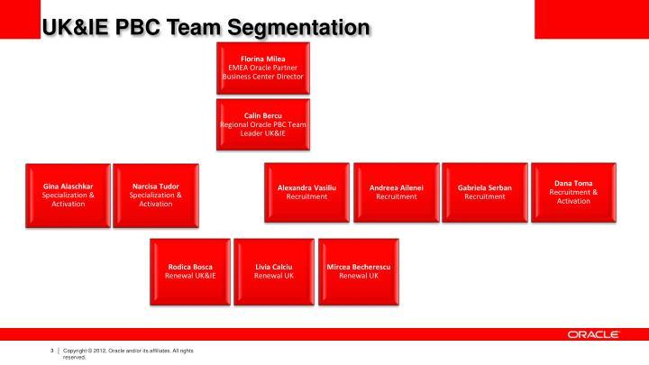 UK&IE PBC Team Segmentation