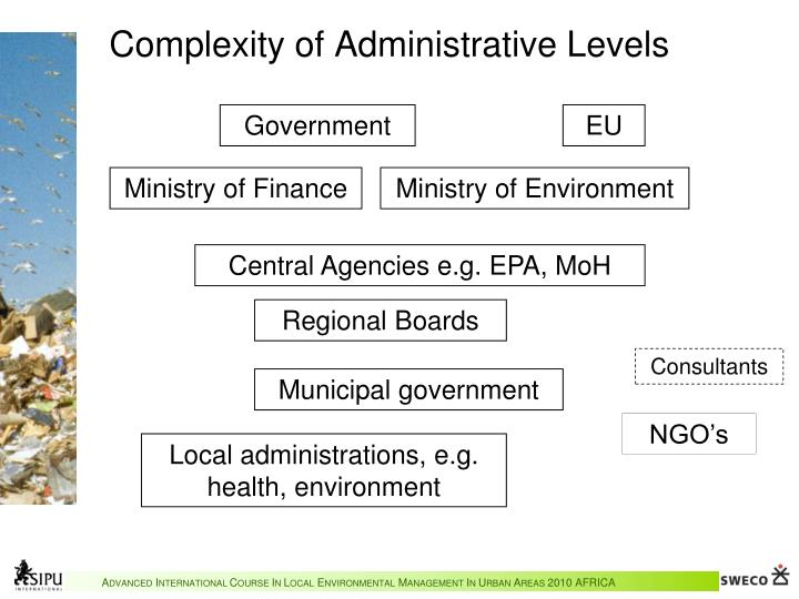 Complexity of administrative levels