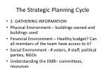 the strategic planning cycle2