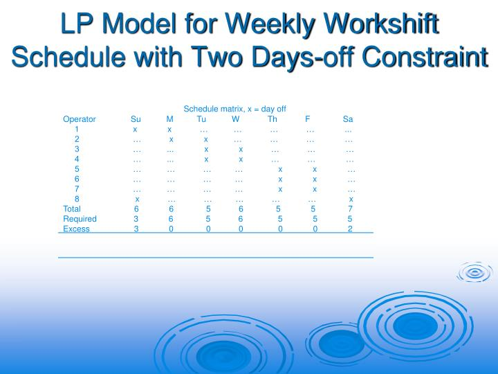 LP Model for Weekly Workshift Schedule with Two Days-off Constraint