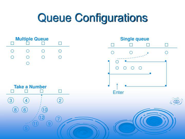 Queue Configurations