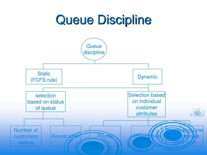 Queue Discipline