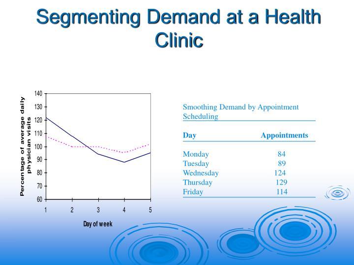 Segmenting Demand at a Health Clinic