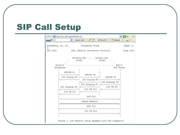 SIP Call Setup
