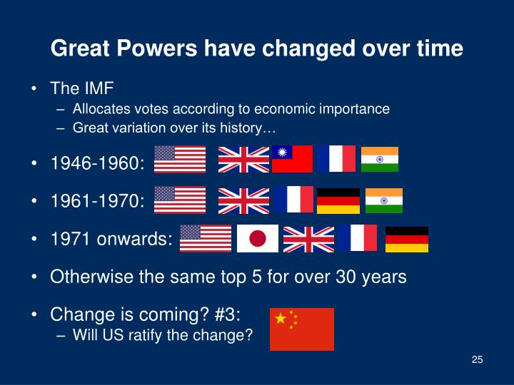Great Powers have changed over time