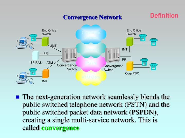 The next-generation network seamlessly blends the public switched telephone network (PSTN) and the public switched packet data network (PSPDN), creating a single multi-service network. This is called