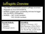 suffragists overview