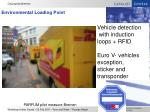 environmental loading point1