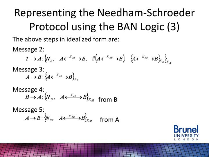 Representing the Needham-Schroeder Protocol using the BAN Logic (3)