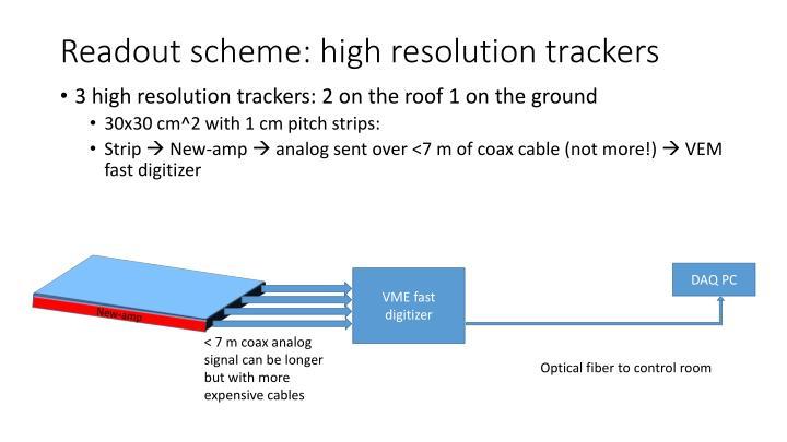 Readout scheme: high resolution trackers
