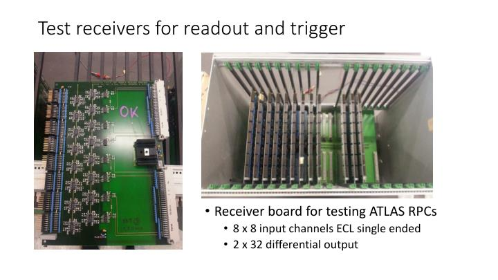 Test receivers for readout and trigger