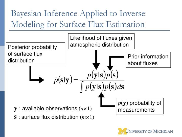 Bayesian Inference Applied to Inverse Modeling for Surface Flux Estimation