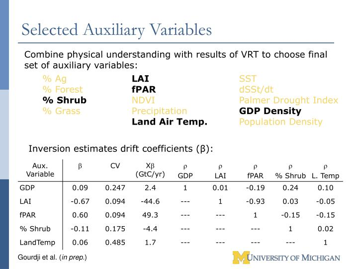 Selected Auxiliary Variables