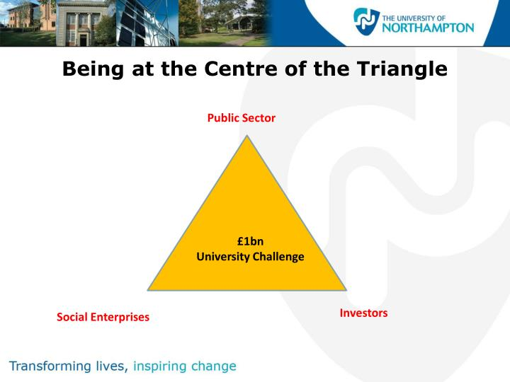 Being at the Centre of the Triangle