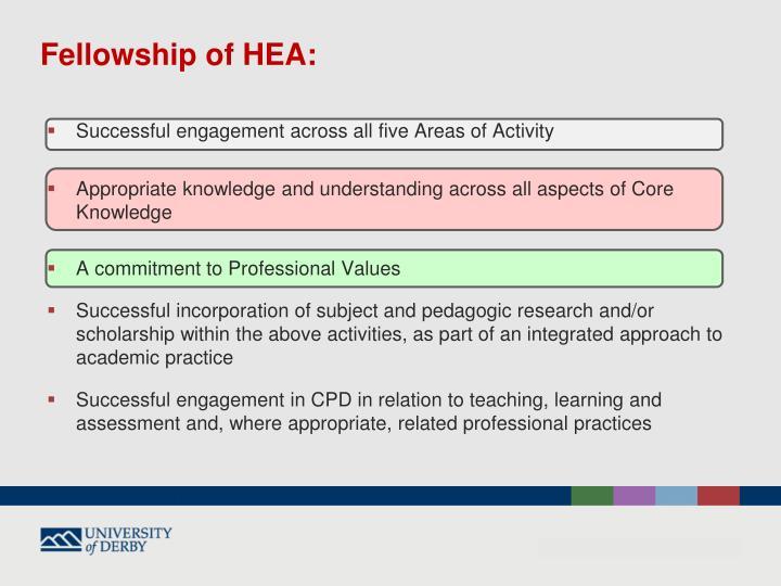 Fellowship of HEA: