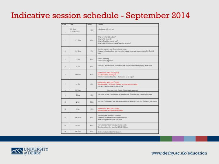 Indicative session