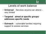 levels of work balance