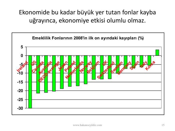 Ekonomide bu kadar büyük yer tutan fonlar kayba uğrayınca, ekonomiye etkisi olumlu olmaz.