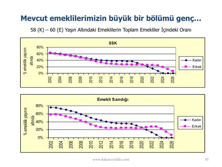 Mevcut emeklilerimizin büyük bir bölümü genç…