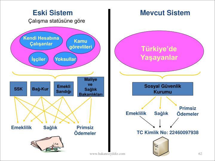 Mevcut Sistem