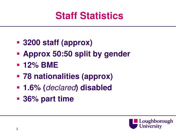 Staff statistics