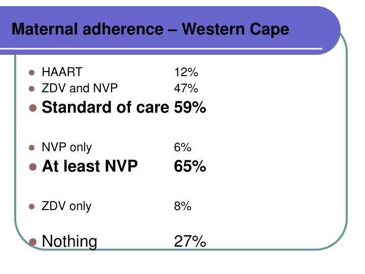 Maternal adherence – Western Cape