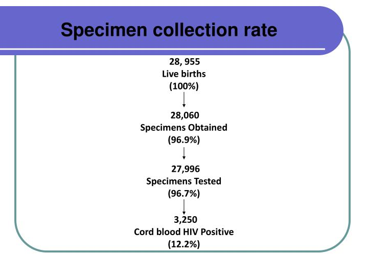 Specimen collection rate