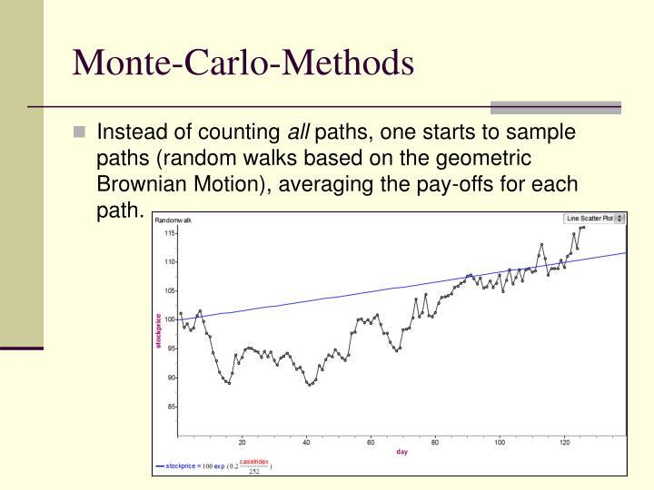 Monte-Carlo-Methods