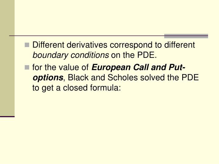 Different derivatives correspond to different
